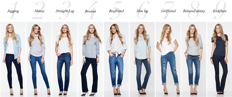 Popular How To Find The Best Jeans For Your Body Type
